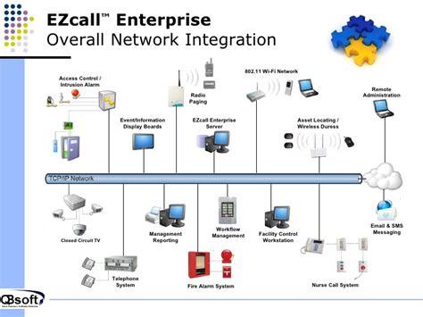 qbsoft ezcall overview presentation