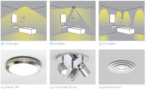 types of light guide to bathroom lighting types of bathroom lights