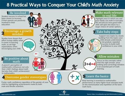 8 practical ways to conquer your child s math anxiety