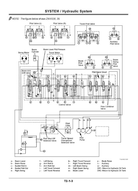 Hitachi Zaxis 30/35/40/50 Excavator Technical Manual PDF