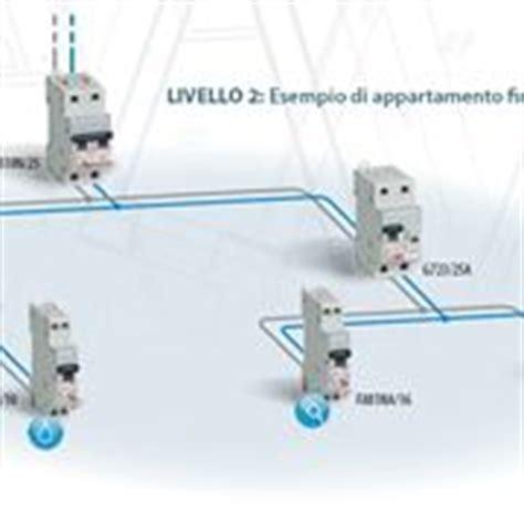 impianto elettrico appartamento a norma preventivi impianti elettrici gli impianti elettrici i