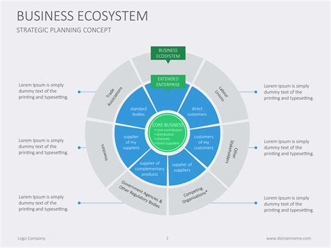 business ecosystem flat by slideshop graphicriver