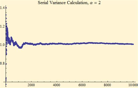sle variance variance calculation