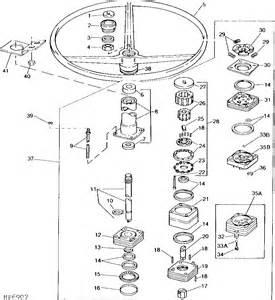 hydraulic power beyond valve diagram hydraulic wiring diagram free