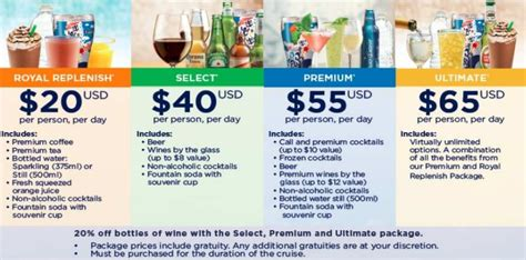 boat us unlimited vs unlimited gold royal caribbean changes unlimited alcohol package pricing