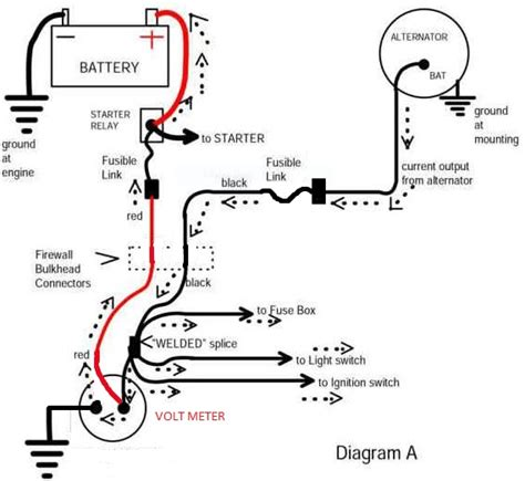 wiring diagram for car voltmeter wiring automotive