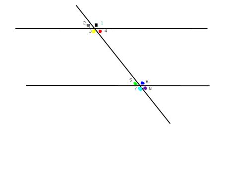Consecutive Interior Angle by Consecutive Pictures To Pin On Pinsdaddy