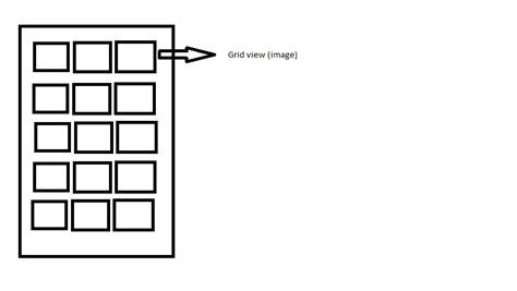 grid layout in xamarin open gridview on click of another grid view in xamarin