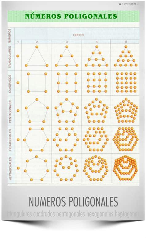 imagenes de sucesiones figurativas n 250 meros poligonales esquemat