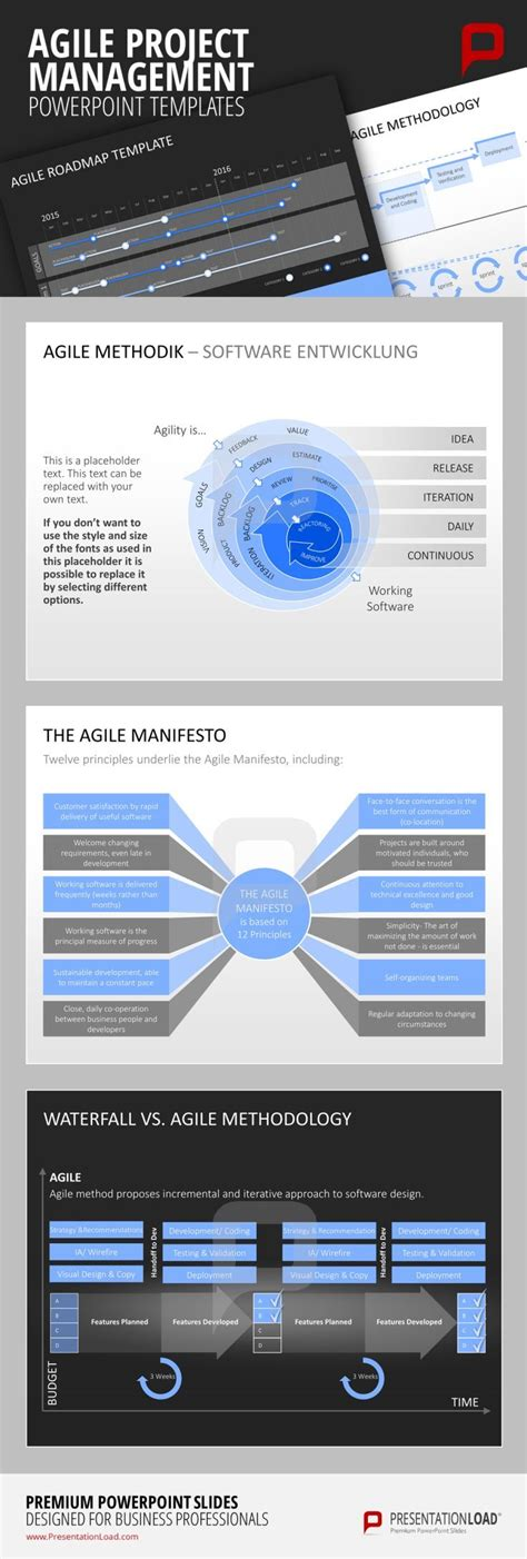 1000 Images About Agile Management Powerpoint Templates On Pinterest Templates For Agile Project Management Templates Free