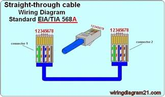 rj45 ethernet cable wiring diagram house electrical wiring diagram