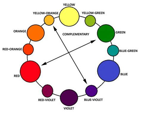 oppisite of red color harmony color schemes explained feltmagnet