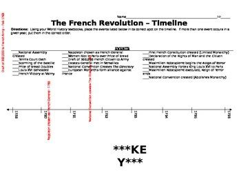ppt the french revolution begins powerpoint presentation id 1962646