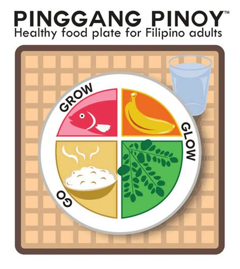 planning go and grow dost fnri cites 2017 as year of pinggang pinoy 187 manila