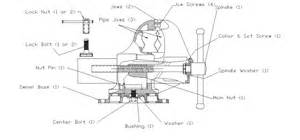 Diagram Of A Bench Vice Viseparts Com