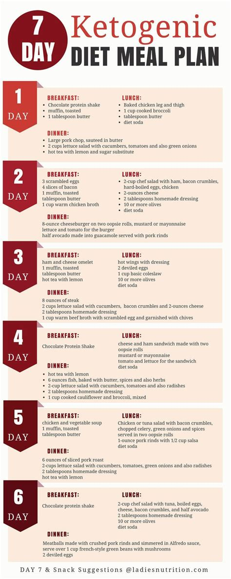 Keto Detox Plan by 25 Best Ideas About Ketogenic Diet Menu On