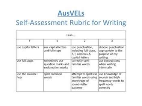 Self Evaluation Essay Rubric by Top 25 Ideas About Rubrics On Graphic Organizers Common Cores And Book Report Projects