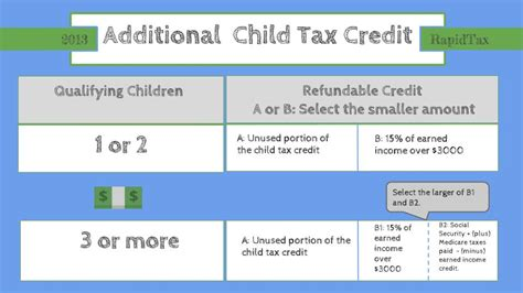 Tax Credit Baby Formula What Is The 2013 Child Tax Credit Additonal Child Tax Credit