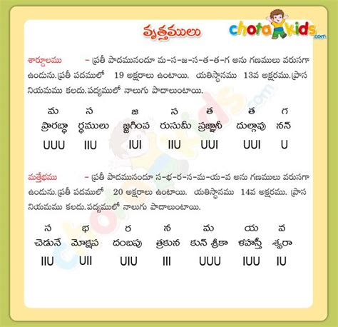 the stress free baby names book how to choose the baby name with confidence clarity and calm books telugu baby boy names book pdf free sokolstellar