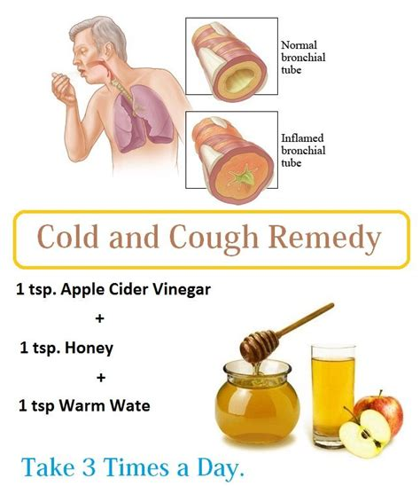 do fans cause coughing dry cough is a cough which causes pain while coughing why
