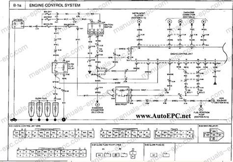kia sorento engine wiring diagram wiring diagram manual
