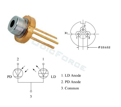 where to get a laser diode laser diodes 405nm 450nm 520nm 635nm 650nm 808nm 830nm