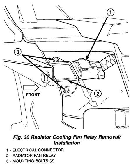 2001 jeep grand radiator fan relay 2001 free radiator fan relay location i cannot find the radiator