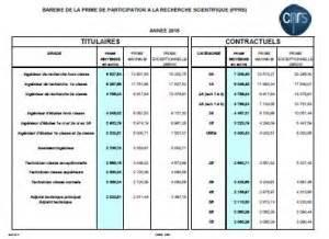 Grille Salaire Inra by Mai 171 2017 171 Sgen Cfdt Recherche Epst