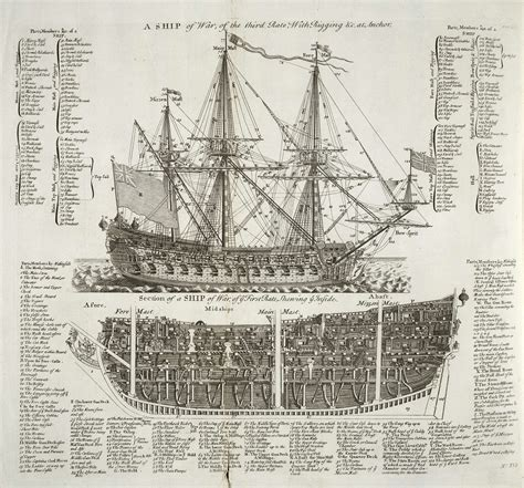boat layout names history of the royal navy diagram of two ships of war