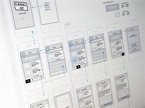 ux design mockup great paper prototyping i will sue him he copies me