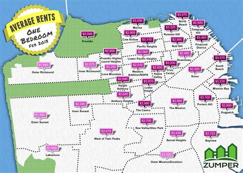 average rent for one bedroom apartment in san francisco san francisco rental rates zumper com maps the average