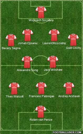 arsenal squad 2010 2010 11 review of the season arsenal the first eleven