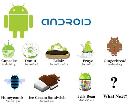 list of android os android os versions then and now