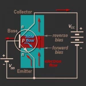kerja transistor npn pengoperasian transistor