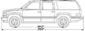 Chevrolet Suburban Interior Dimensions 1999 Suburban Specifications