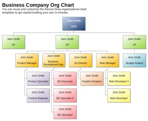 business company organizational chart template nevron