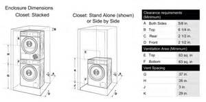 closet dimensions for stackable washer and dryer