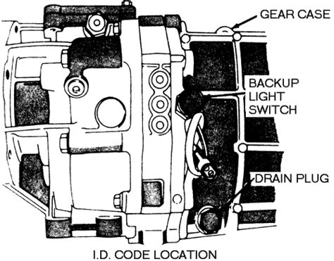 jeep transmission identification repair guides serial number identification