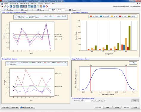 Titriplex Iii Gr For Analysis promsa measurement systems analysis software aiag msa 4 variable msa studies