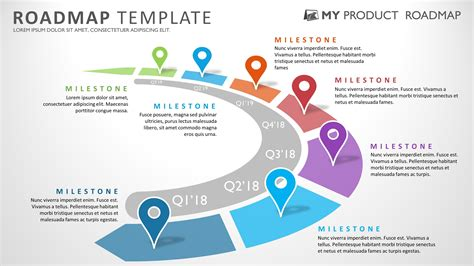 Seven Phase Strategic Product Timeline Roadmap Powerpoint Template Roadmap Template Powerpoint