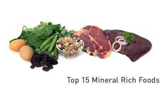 similiar minerals in food keywords