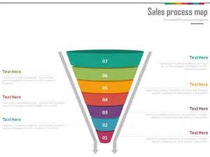 lead funnel template ppts sales process funnel map for lead generation