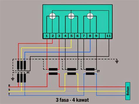 Alat Ukur 3 Phasa penggunaan alat ukur dan pengawatannya cv kanaan jaya