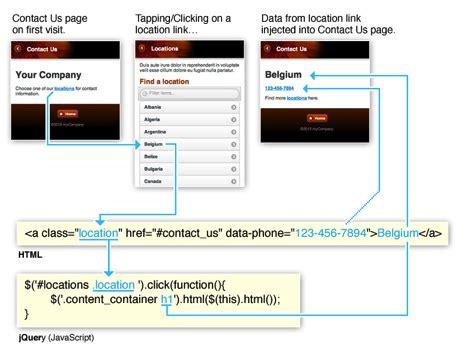 jquery tutorial advanced pdf create advanced design templates in dreamweaver for jquery
