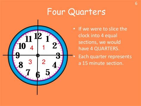 quarter to four telling time