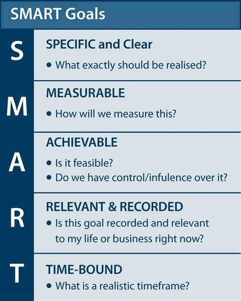 smart goals goals for growth or goals for glory