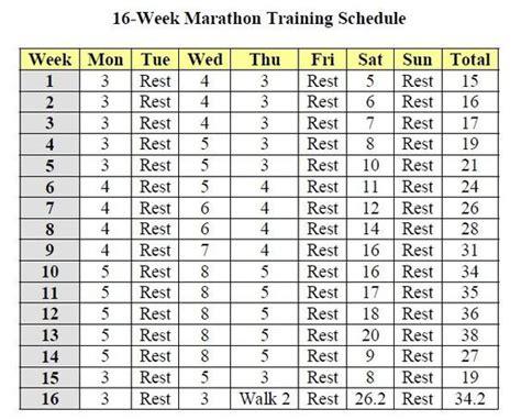 Potato To Half Marathon In 10 Weeks by Marathons And Chicago Marathon On