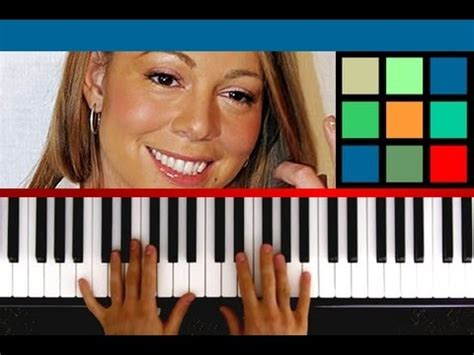 how to play quot all i want for christmas is you quot piano all i want for christmas is you sheet music with lyrics