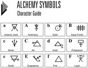 erie resemblance between alchemy symbols and the