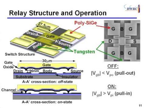 integrated circuit design wiki integrated circuit design photos and